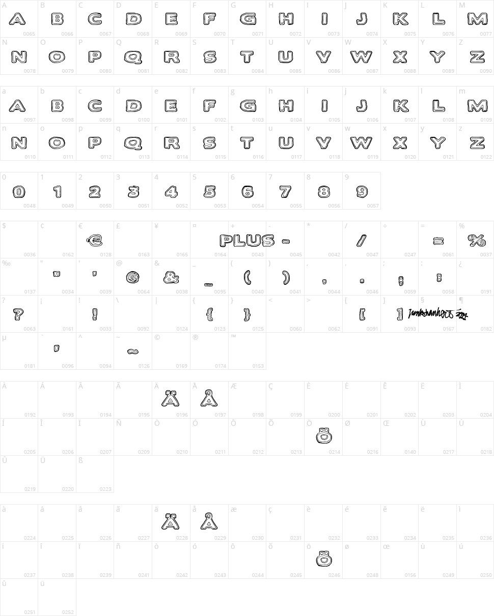 Bakesaurus Character Map