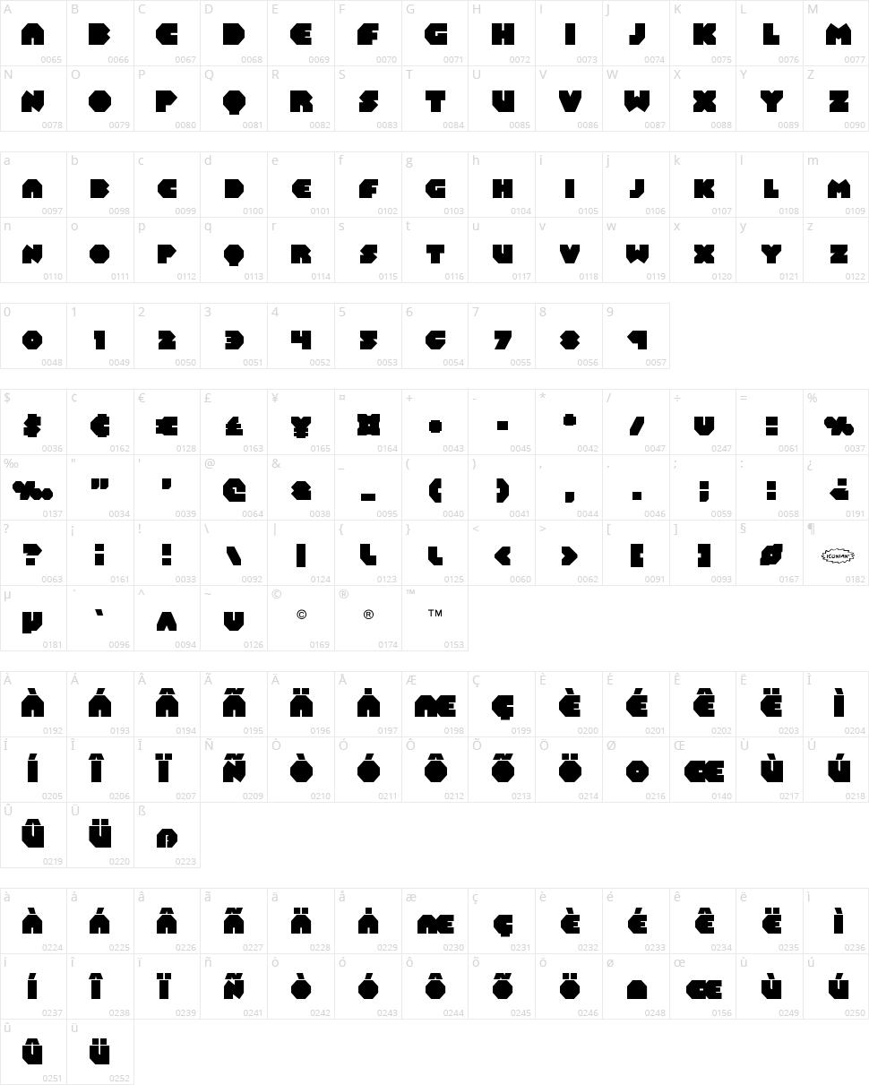 Bal-Astaral Character Map