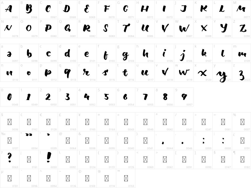 Balmonde Character Map