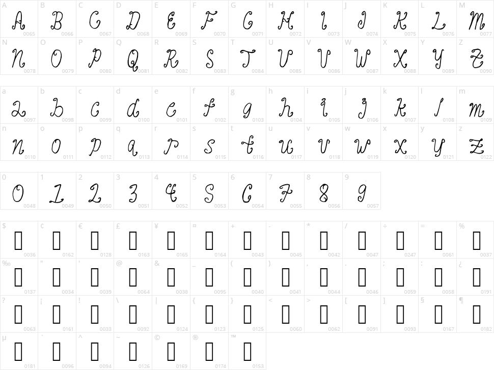 Banaag Font 1 Character Map