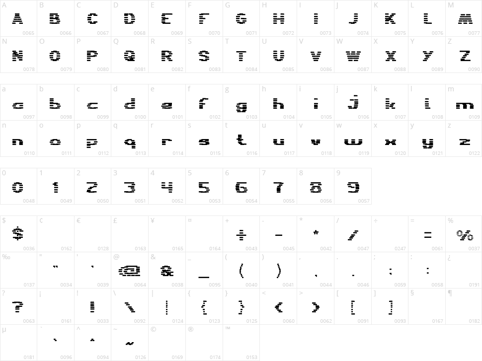 Bandit Character Map