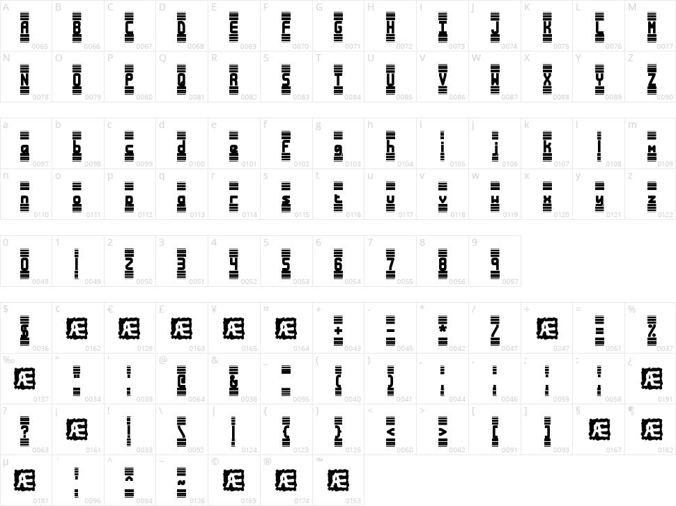 Bandwidth Character Map