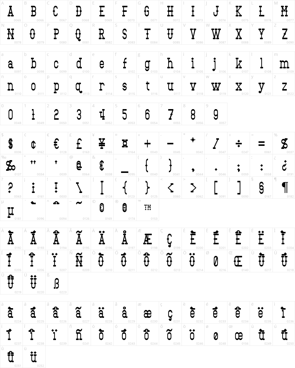 Bantorain Character Map
