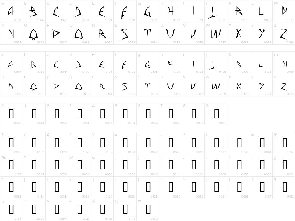 Baphomet Character Map
