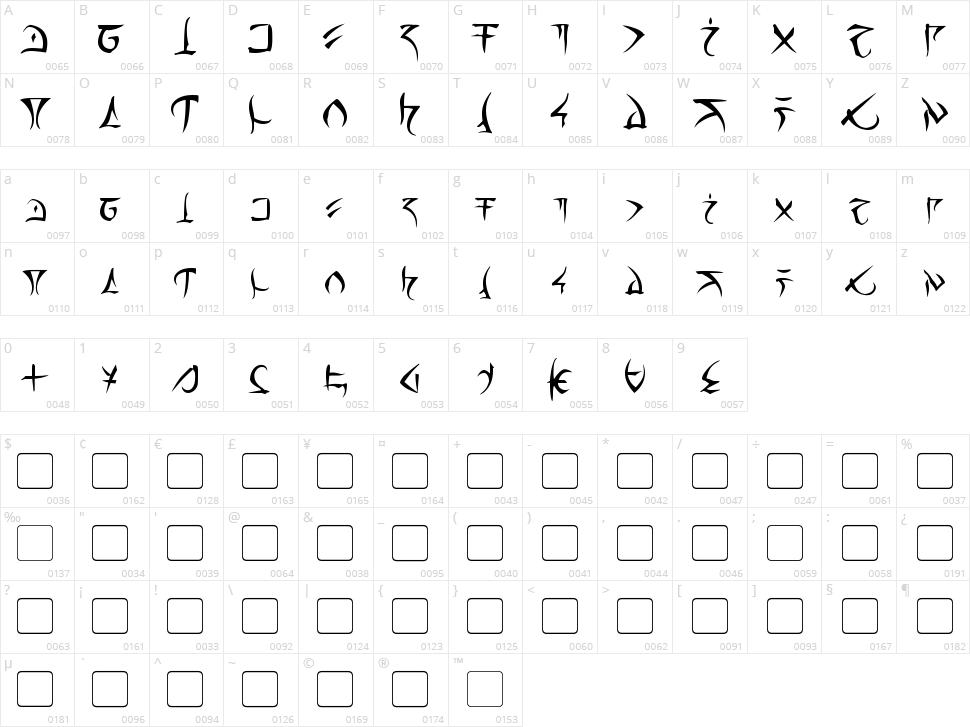 Barazhad Character Map