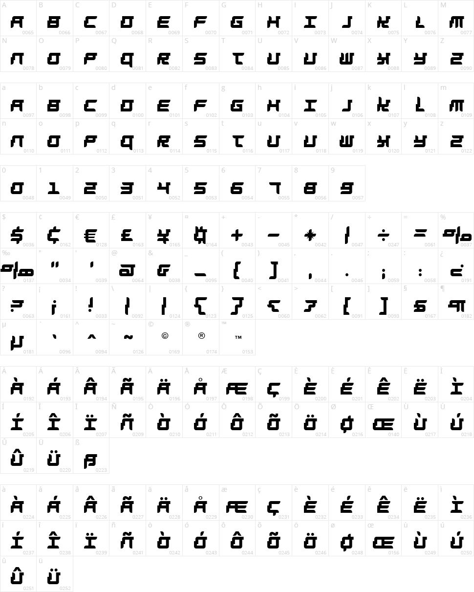 Barbarella Character Map