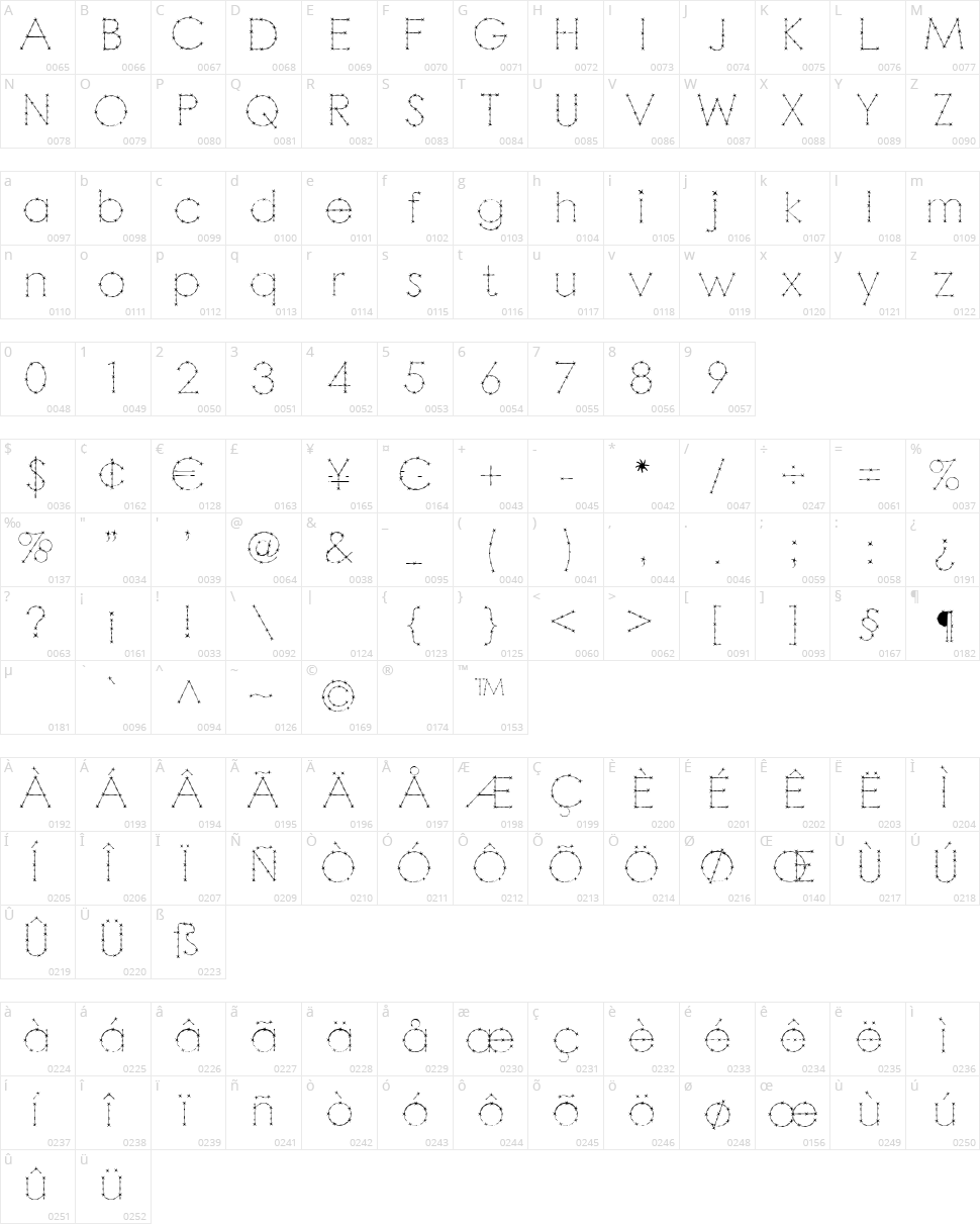 Barbarello Character Map