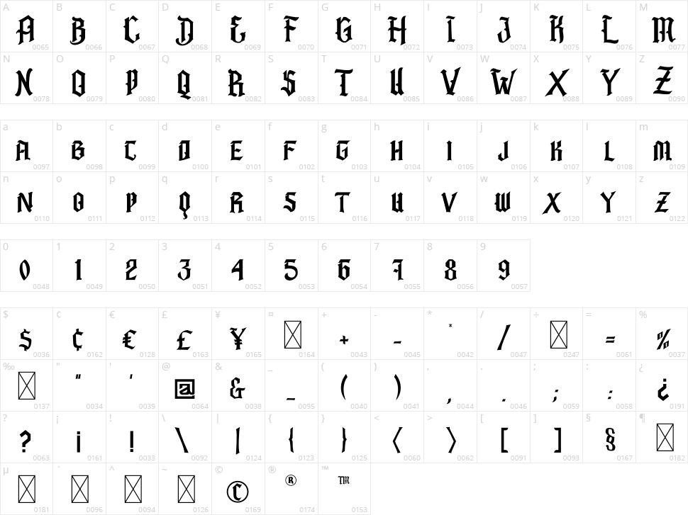 Barbatos Character Map