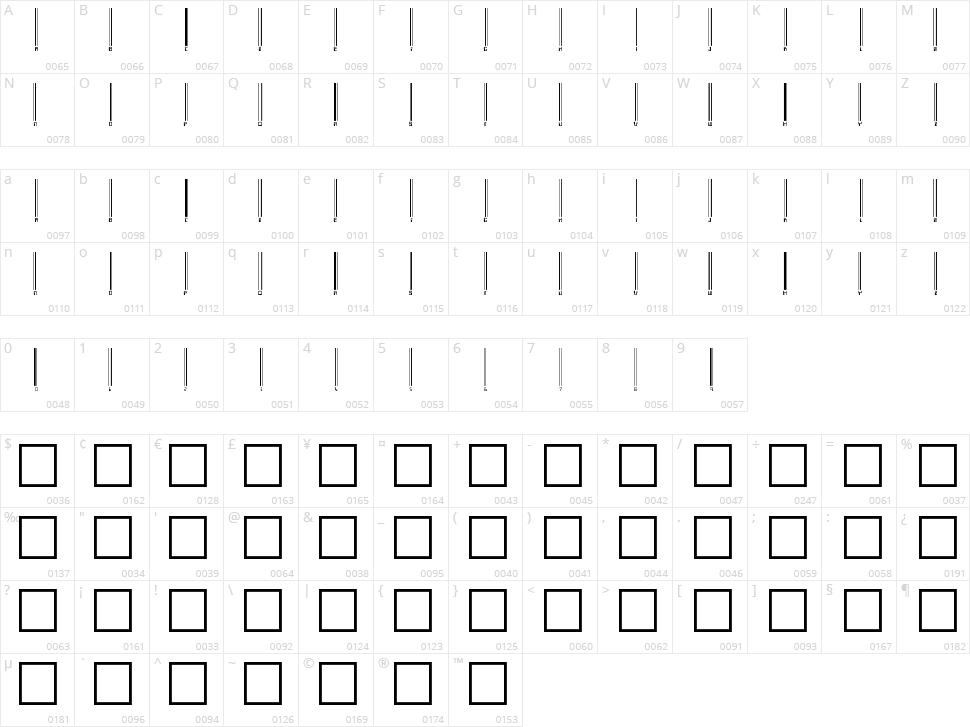 Barcoding Character Map