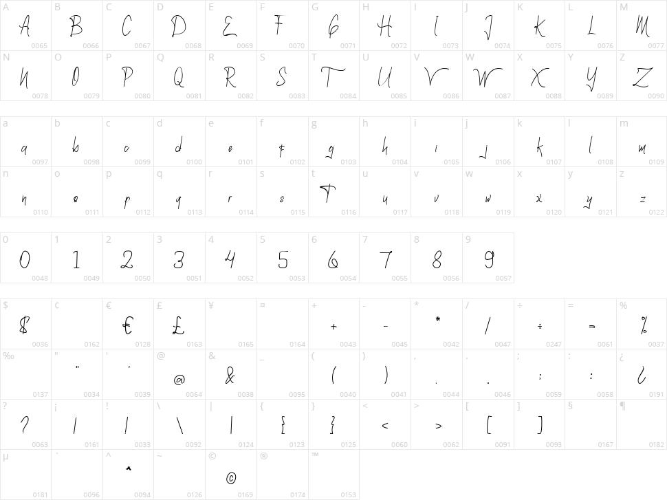 Barithom Signature Character Map