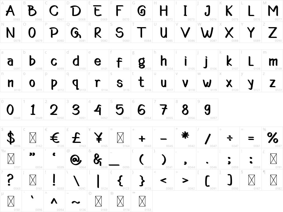 Barrets Character Map