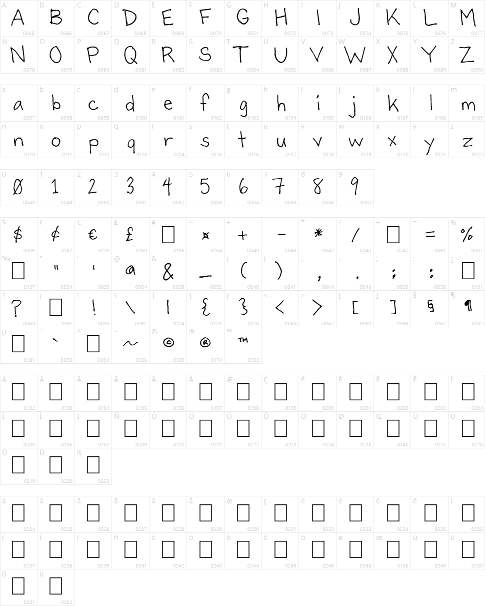Bartley Character Map
