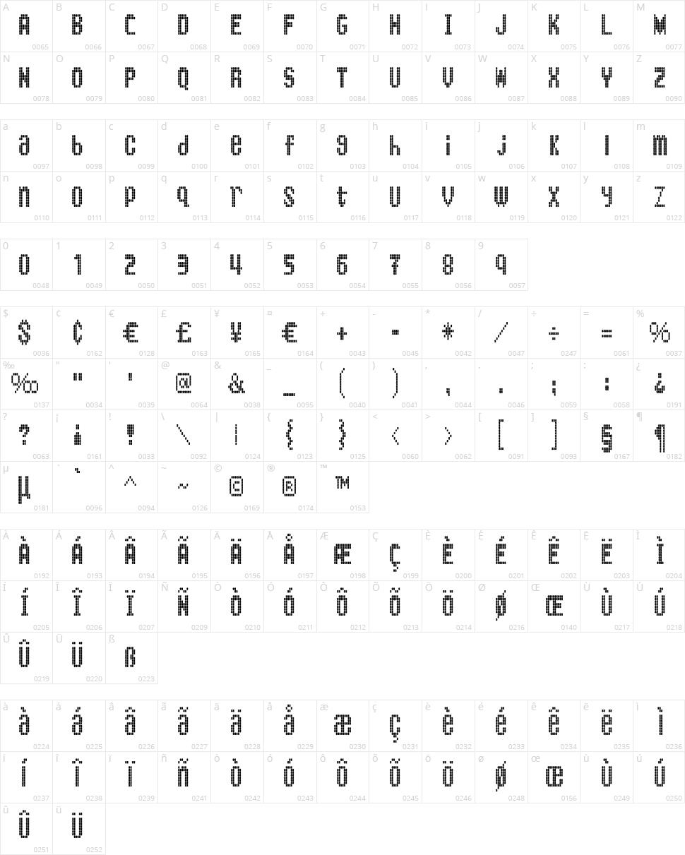 Barton & King Bus Character Map