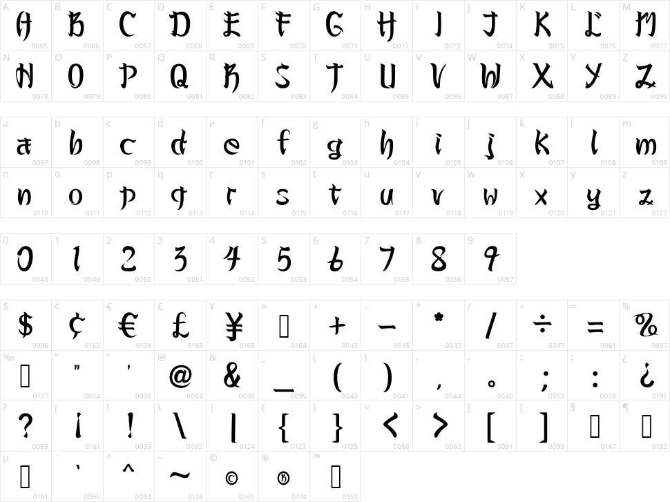 Basara Character Map