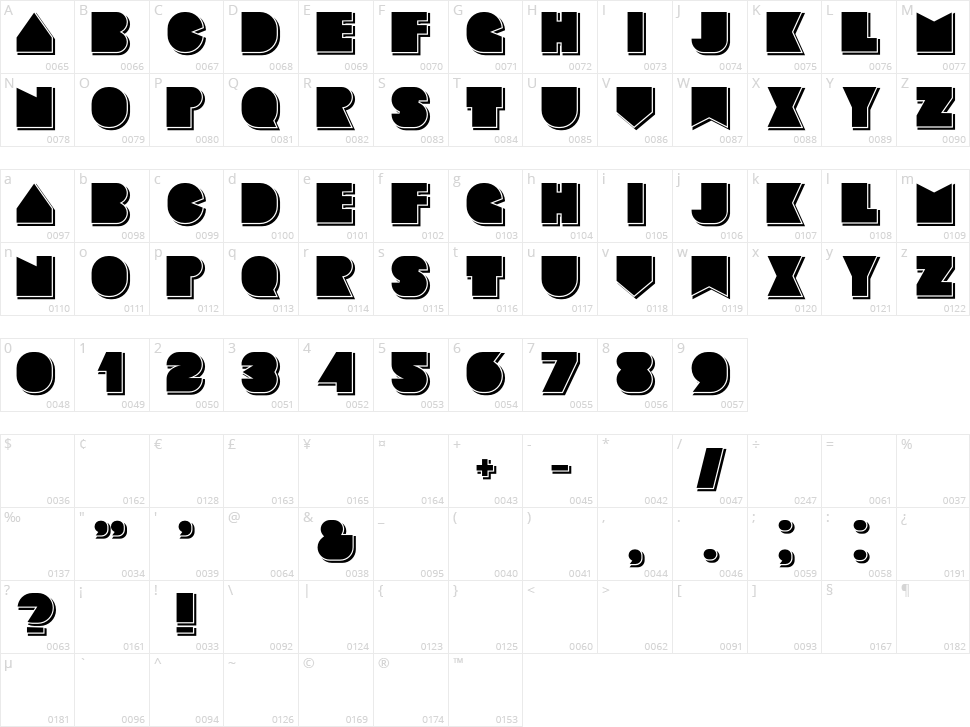 Basenglah Character Map