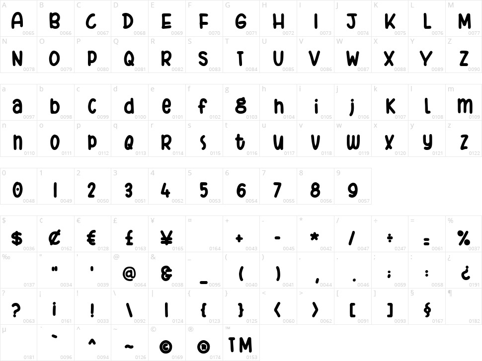 Bashirah Character Map