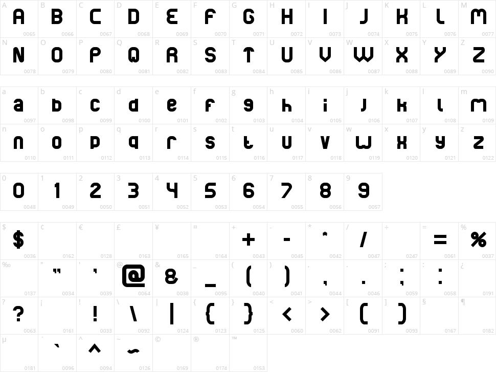 Basic Character Map