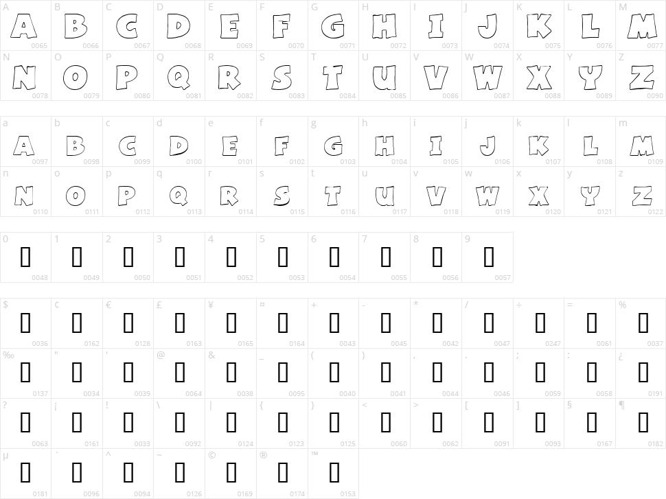 Basic Font Character Map