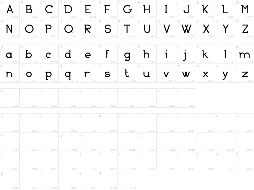 Basically Serif Character Map