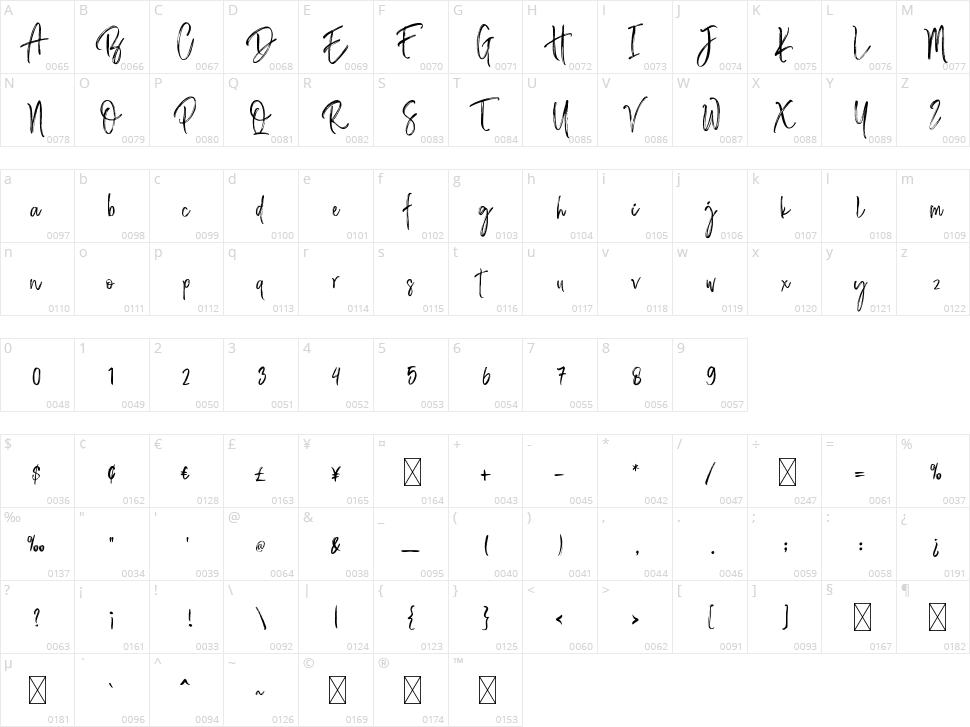 Bastian Sidney Character Map