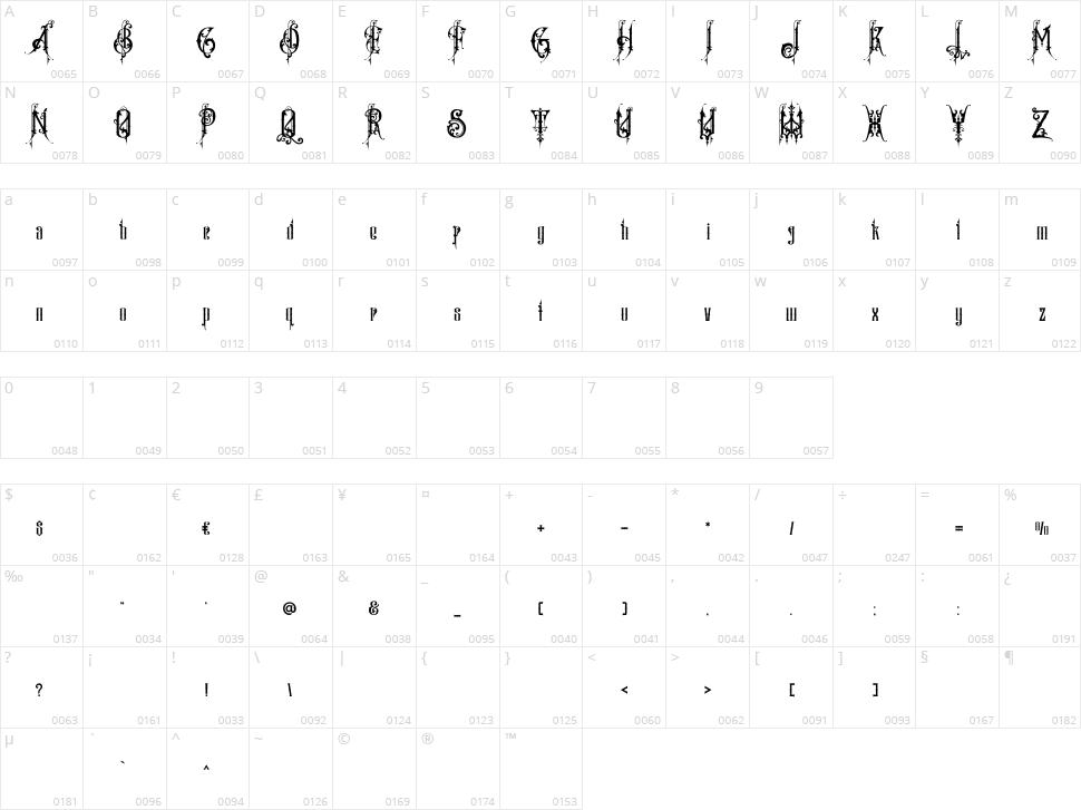 Bastille Vredeburg Character Map