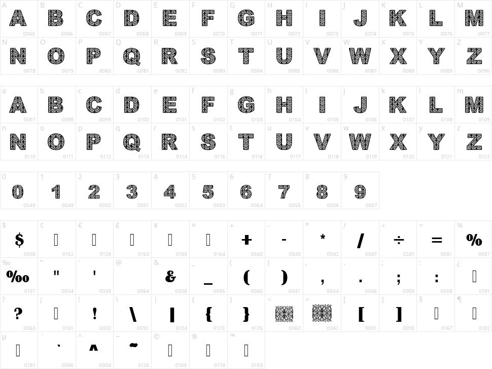 Batik Dayak Font Character Map