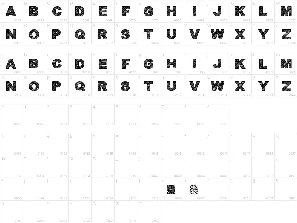 Batik Font 1 Character Map