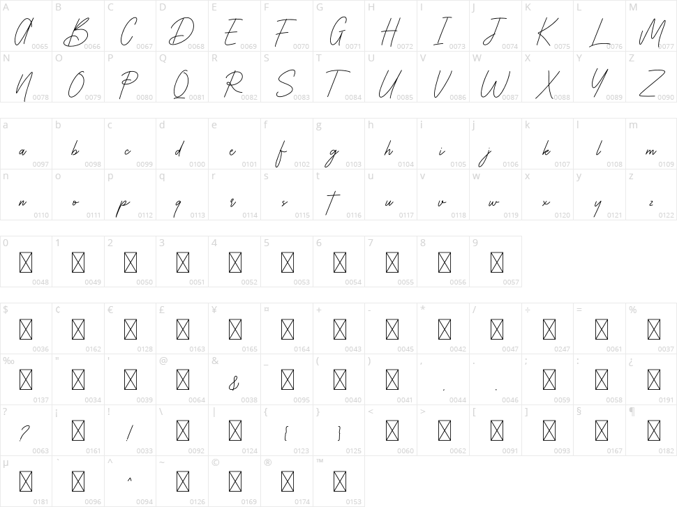 Batternia Character Map