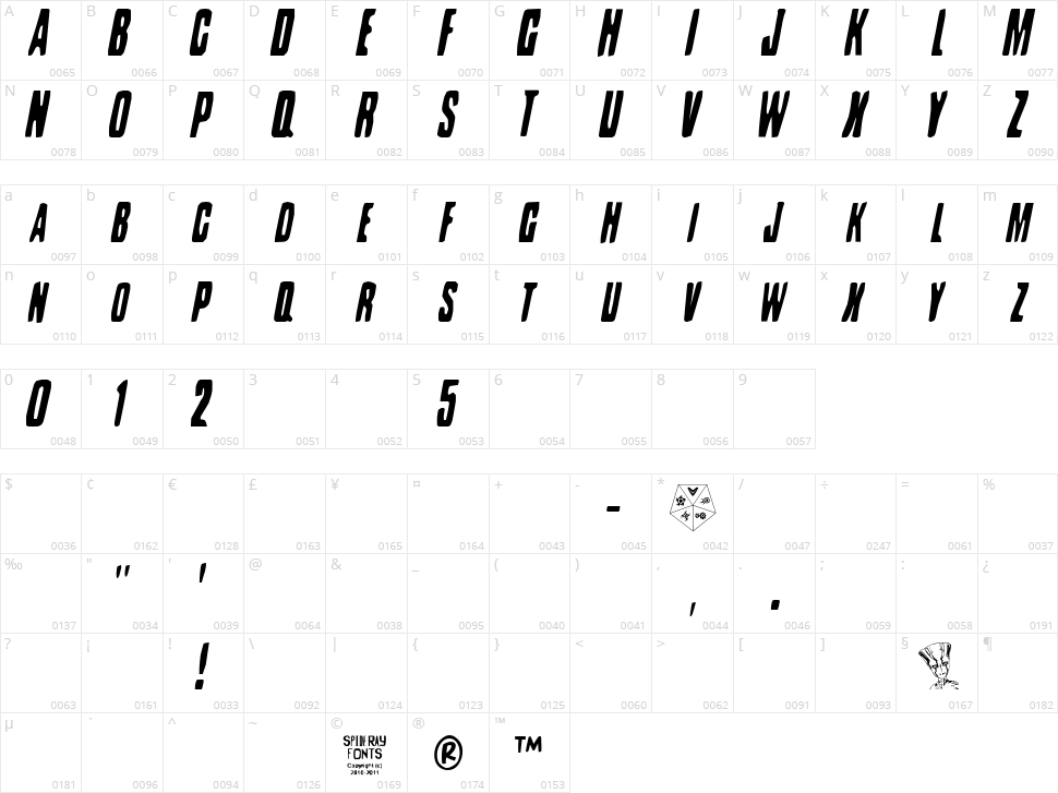 Battleforce 5 Character Map