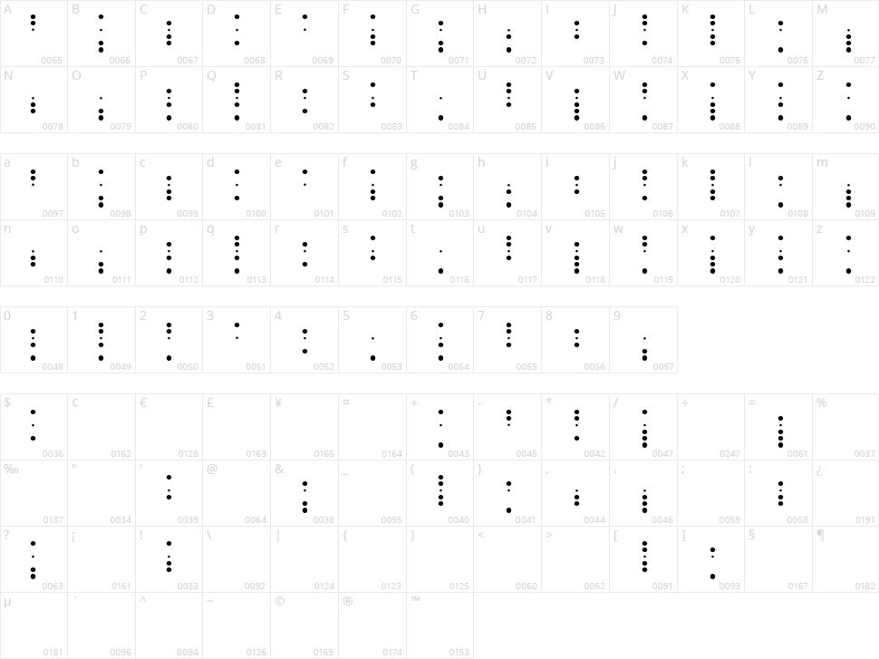 Baudot 5 Character Map