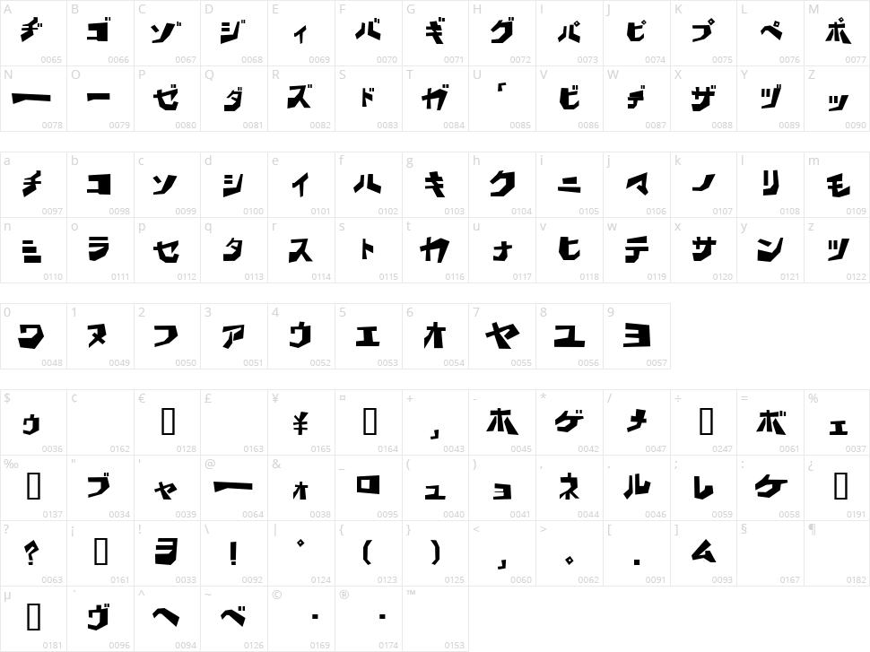BD Wakarimasu Character Map