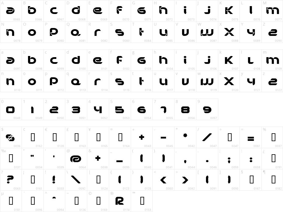 BD Bankwell Character Map