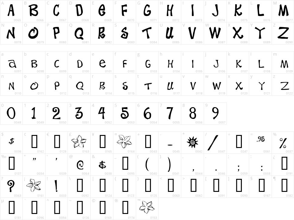 Beach Type Character Map