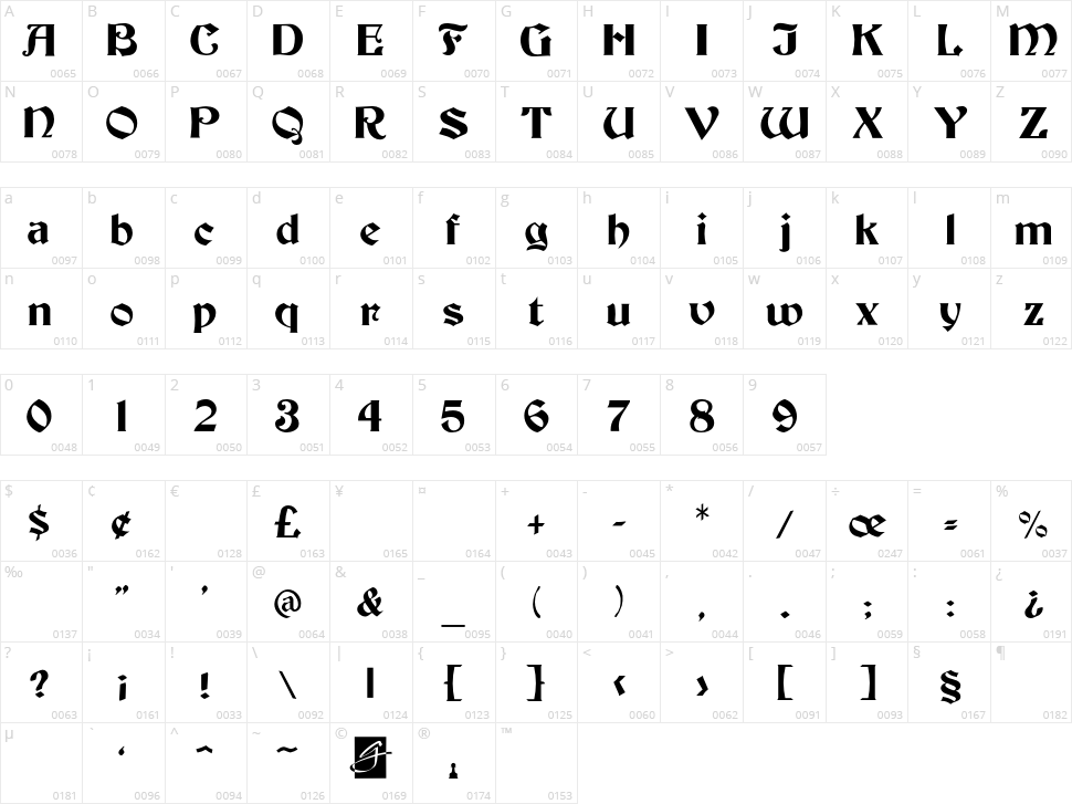 Beacon Character Map