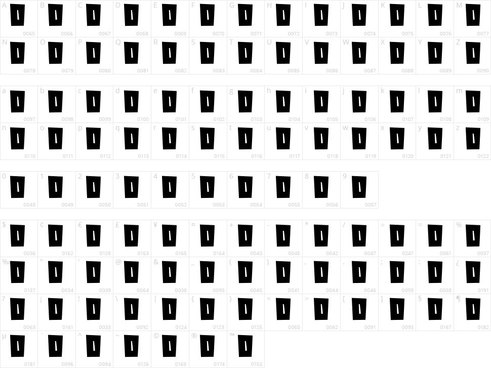 Beanesdrock Character Map