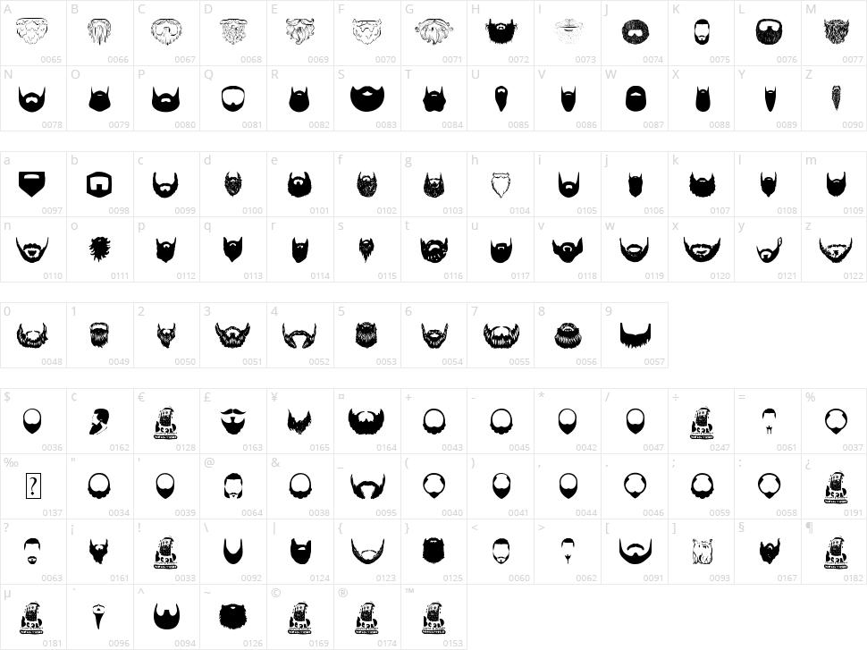 Beard Character Map