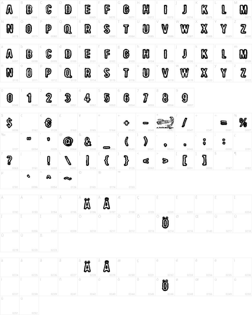 Beast Of Burden Character Map