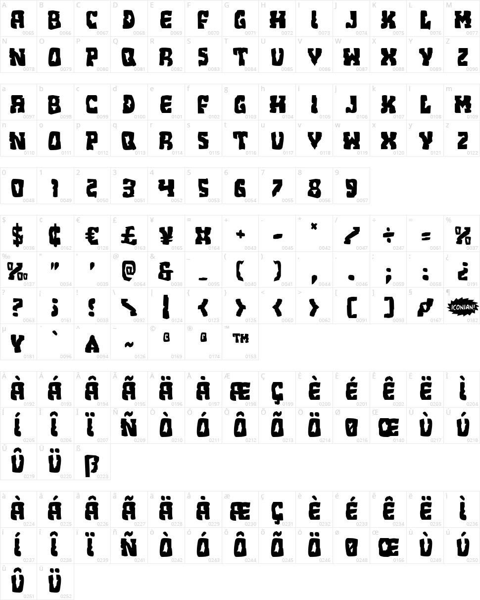 Beastian Character Map