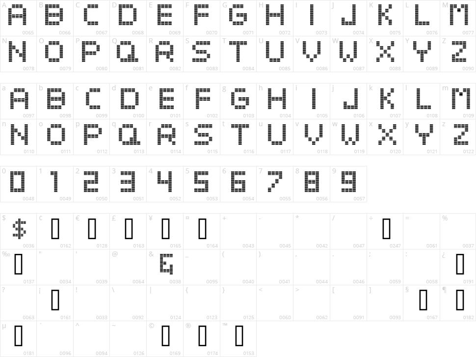 Beato Headline Character Map