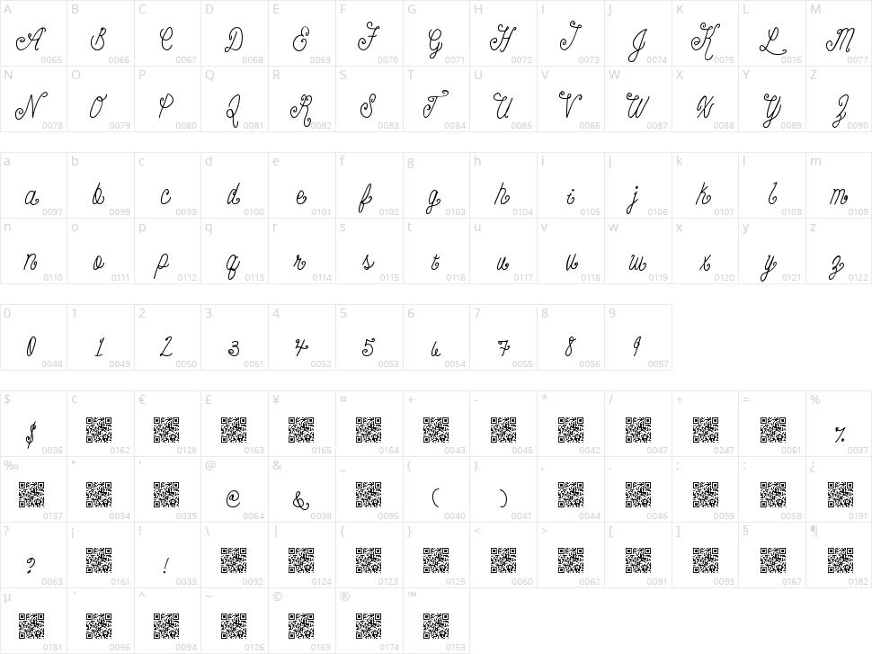 Beauty Script Character Map