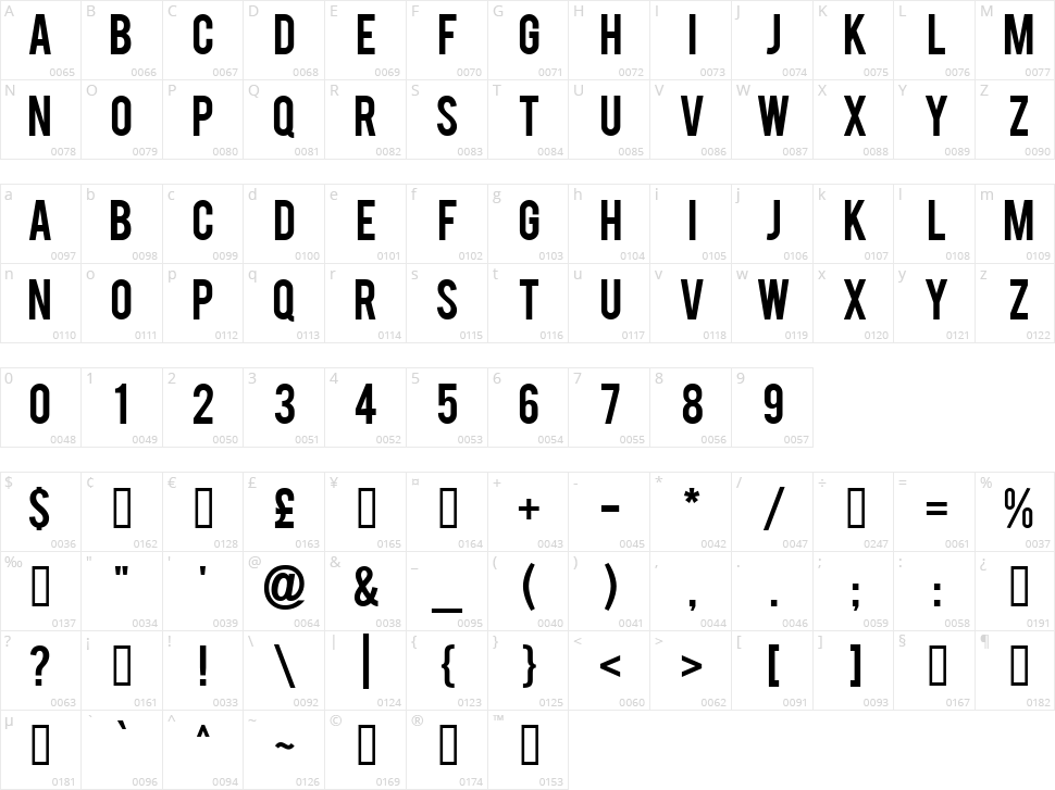 Bebas Character Map