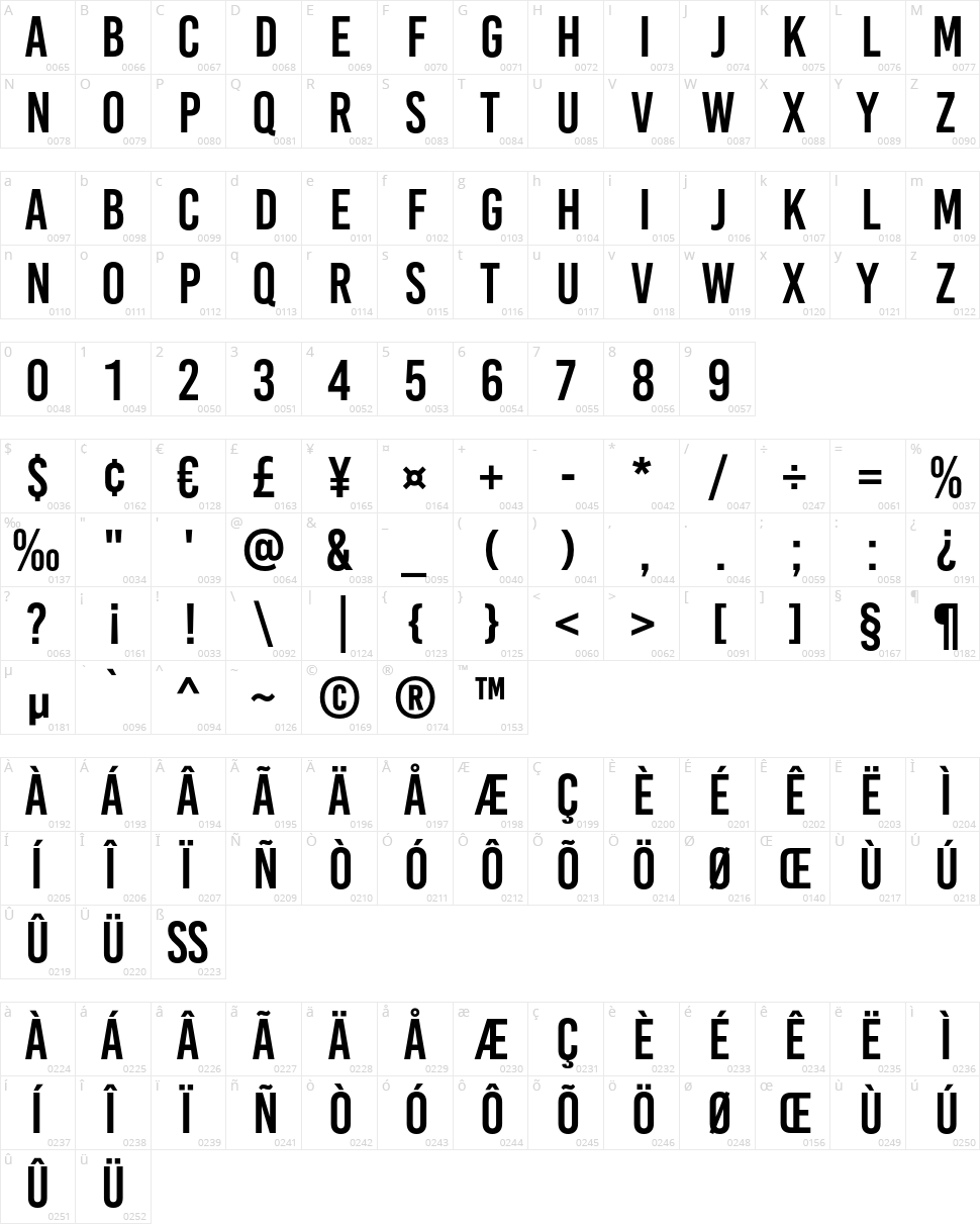 Bebas Kai Character Map