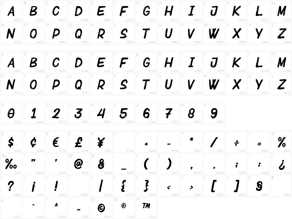 Bebrush Character Map