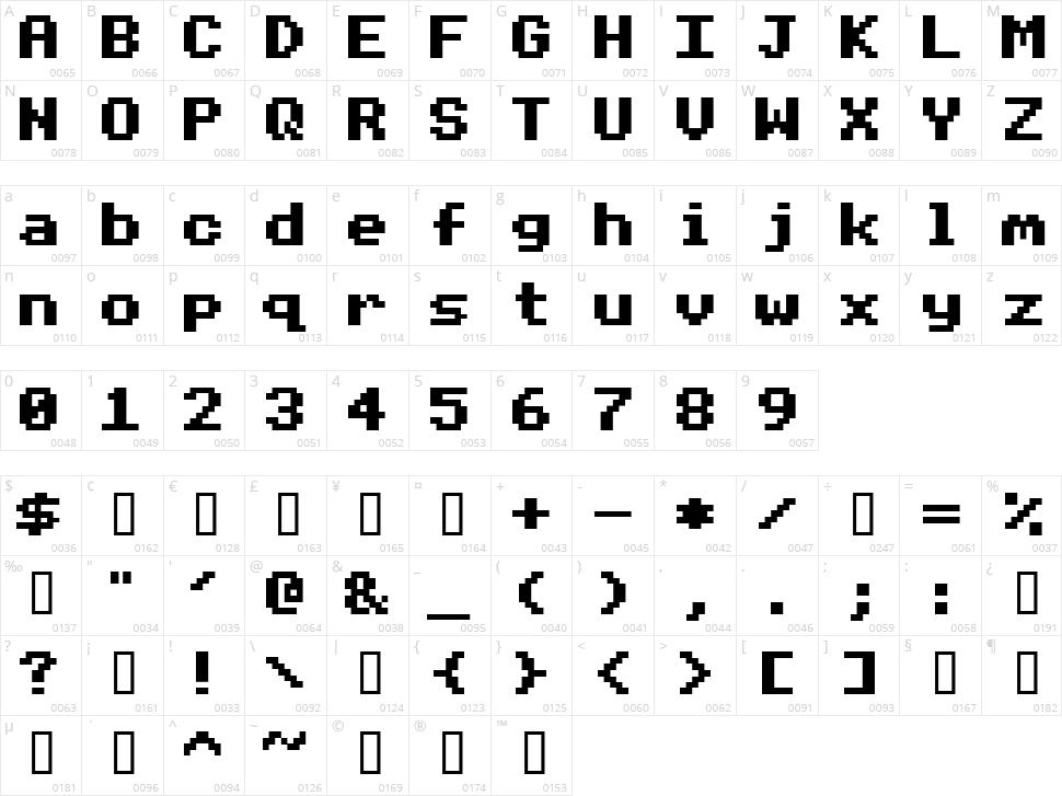 Beeb Mode Character Map