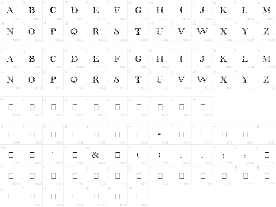 Beffle Character Map
