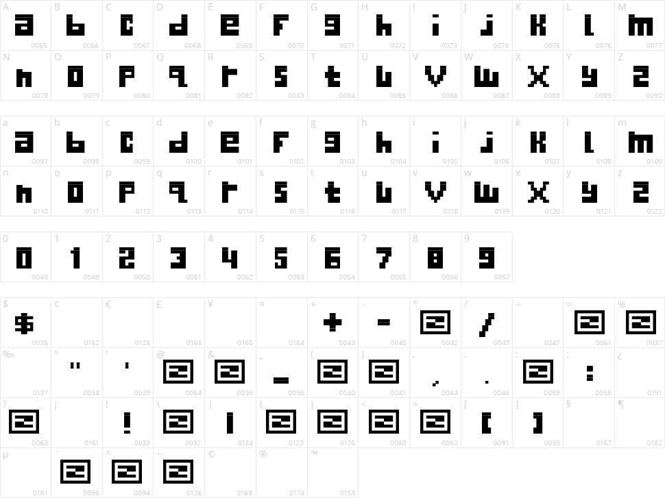 Begginner Character Map