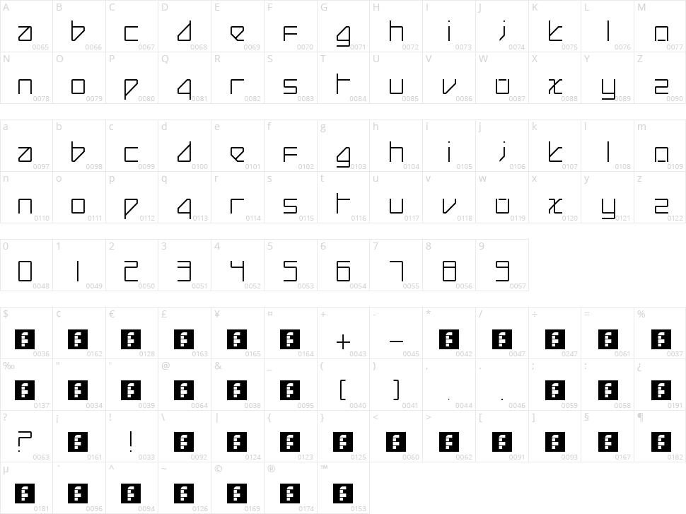 Beijing Redux Character Map