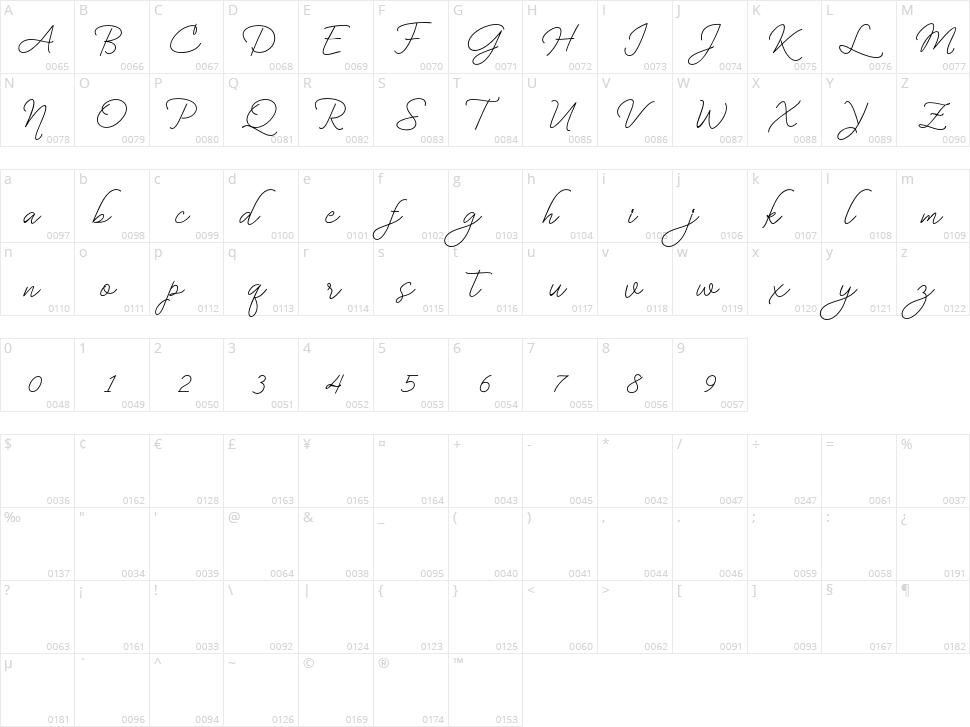 Bekafonte Character Map