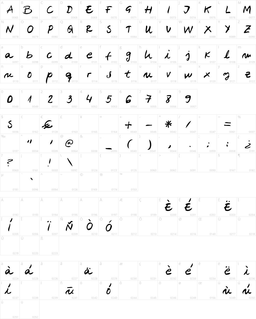 Belenpison Character Map