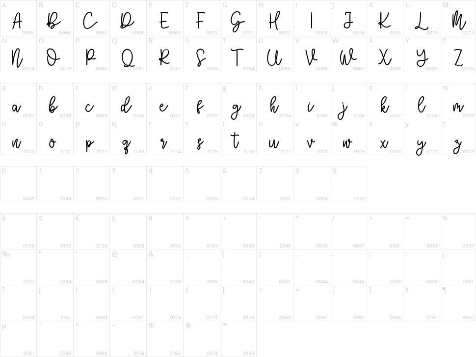 Bellanov Character Map